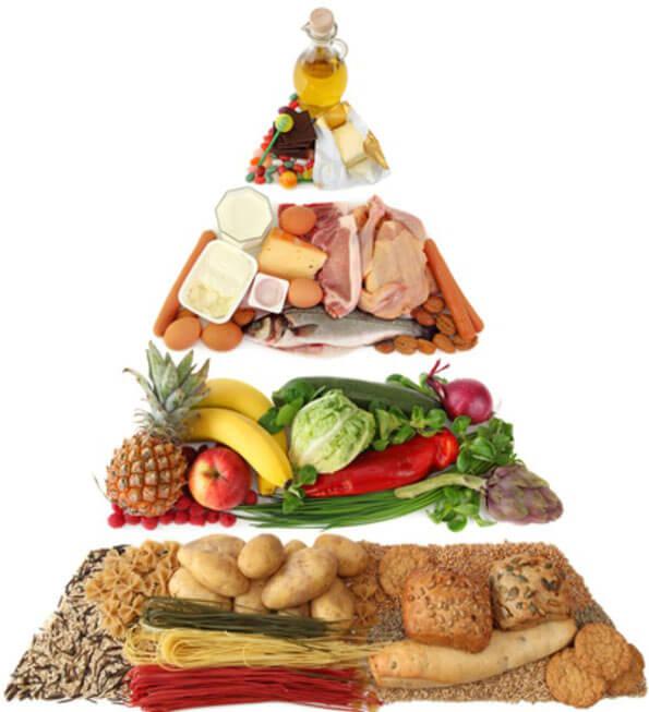 как правильно сбалансировать питание в веганстве