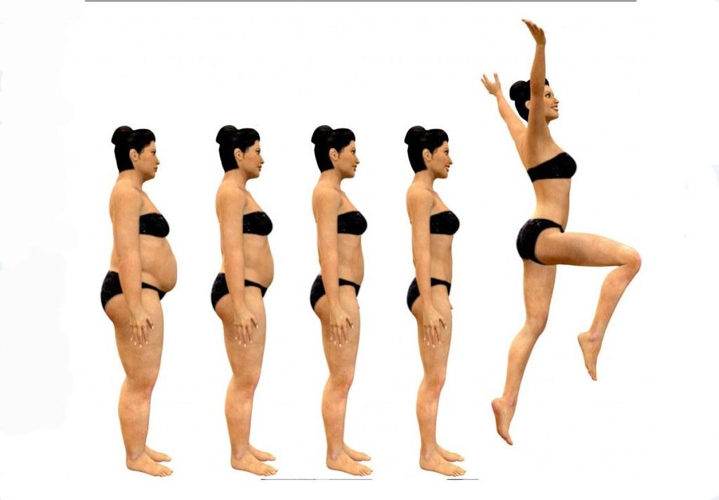 как правильно похудеть убрать живот