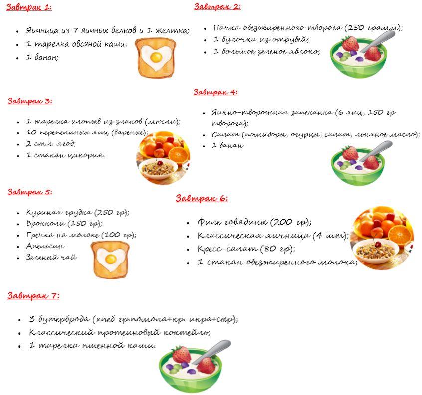 Рацион питания для похудения спортсменам