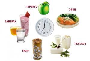 Режим питания на каждый день