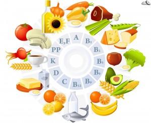 Самые значимые витамины для спортсменов