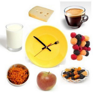как составить правильный рацион питания