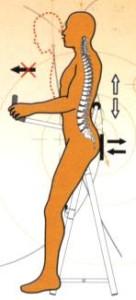 тренажер для спины пятый позвонок