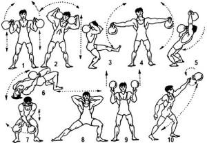 лучшие упражнения с гирей