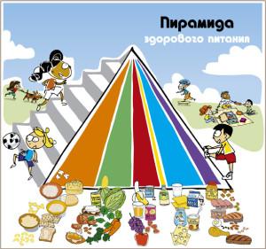 Пирамида детского питания