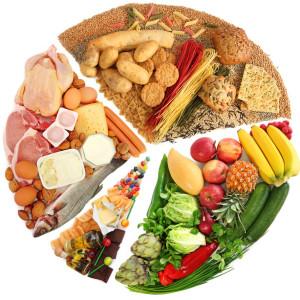 Продукты для блюд ежедневного рациона