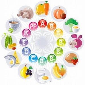 польза минеральных веществ и витаминов