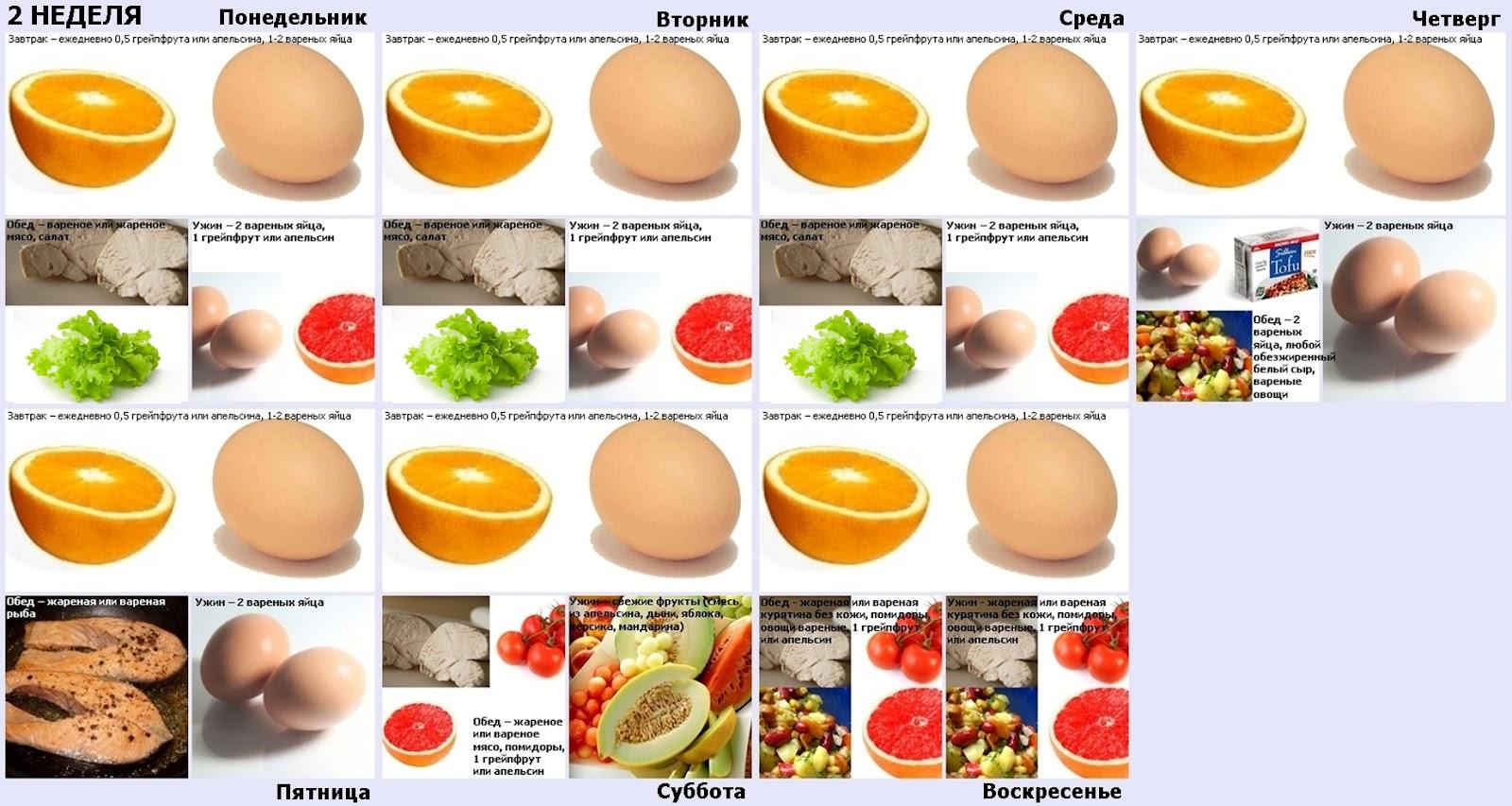 продукты которые нельзя есть при похудении список