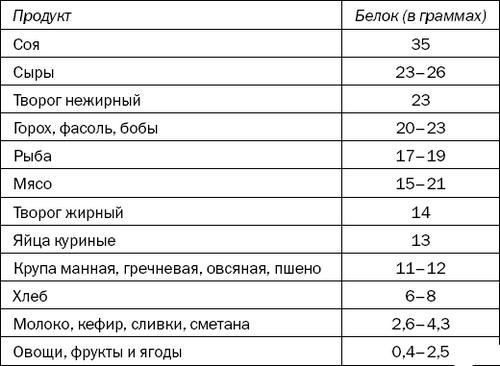 среднестатистический размер полового члена Ярославская область