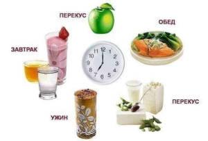диета 1200 калорий - основные принципы